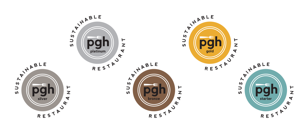 Sustainable Pittsburgh Restaurant Designation Plates